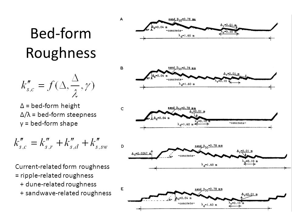 Bed-form Roughness Δ = bed-form height Δ/λ = bed-form steepness