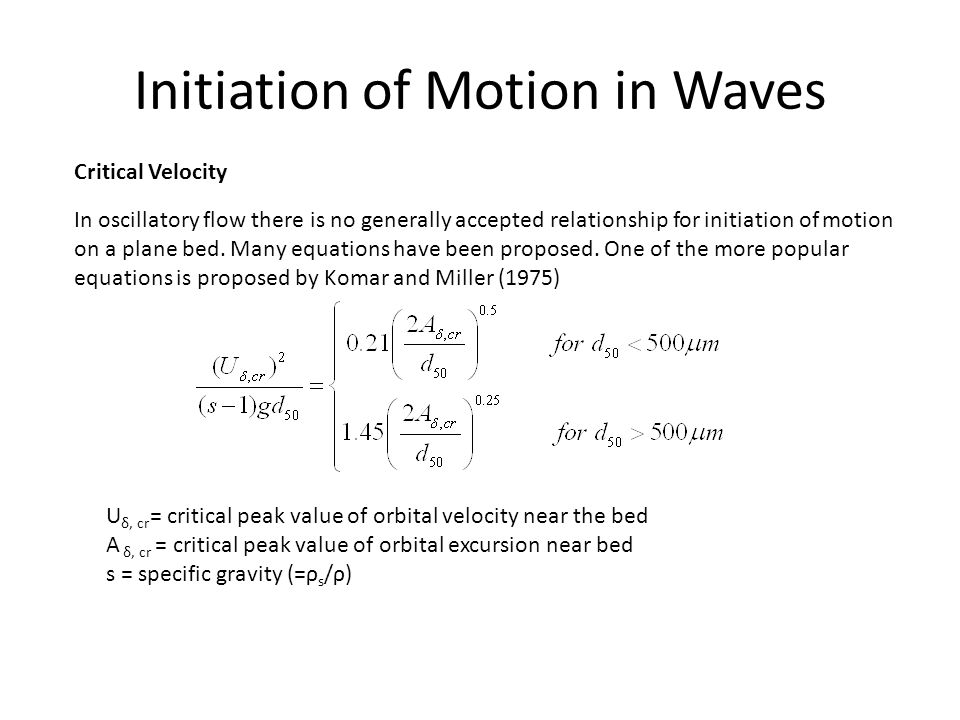 Initiation of Motion in Waves