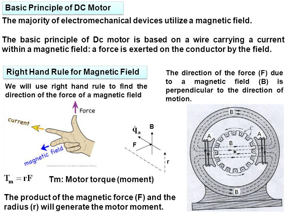 Basic Principle of DC Motor