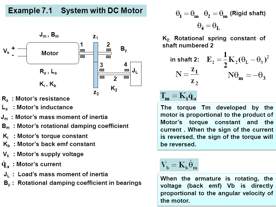 Example 7.1 System with DC Motor