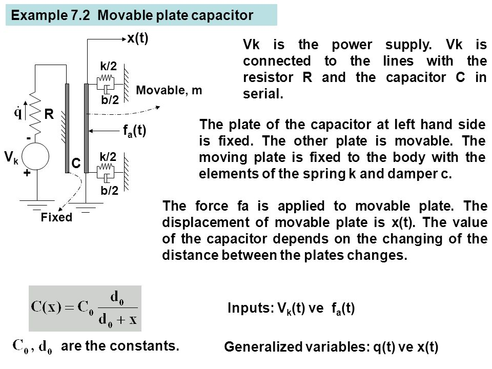 Example 7.2 Movable plate capacitor