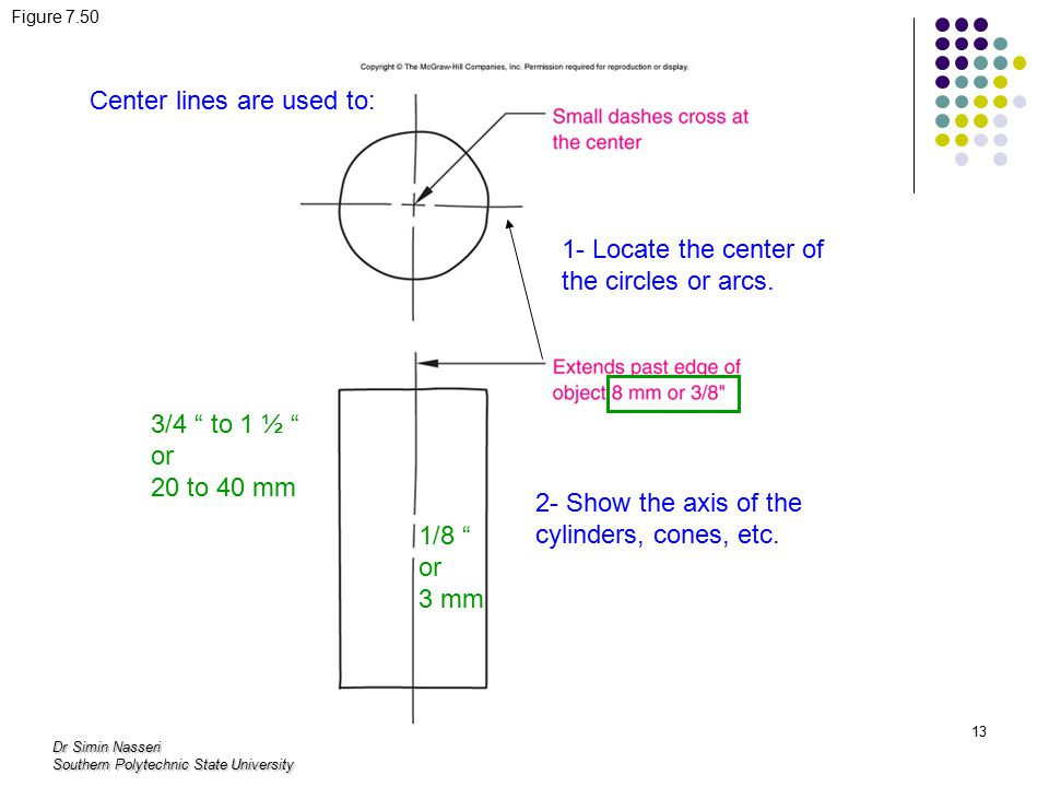 Center lines are used to: