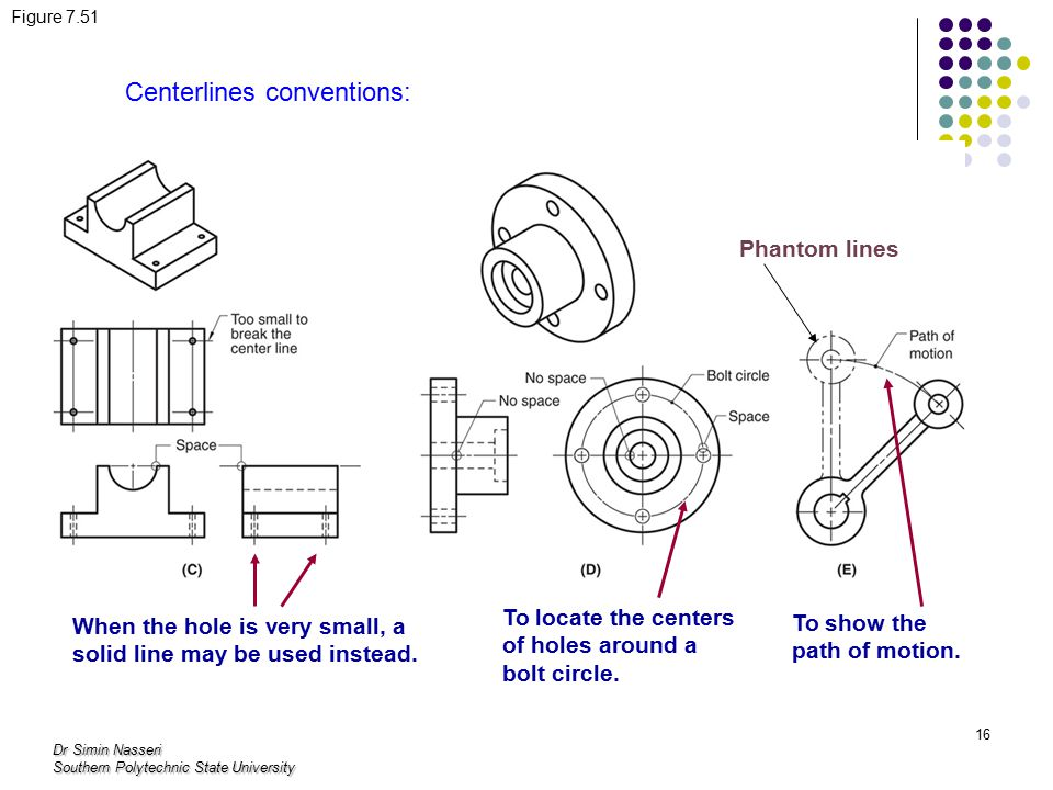Centerlines conventions: