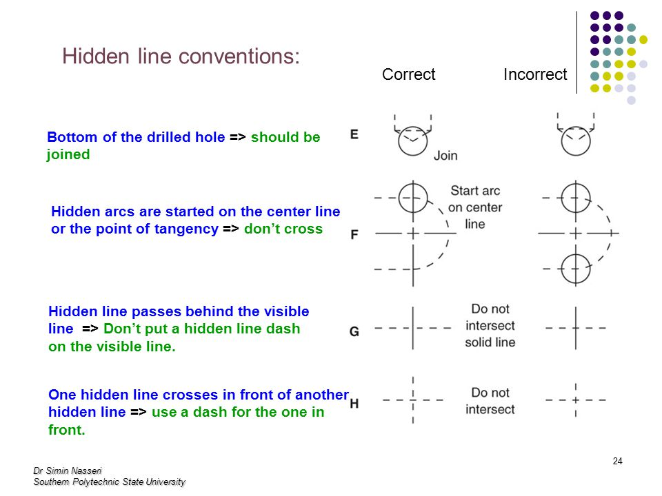 Hidden line conventions: