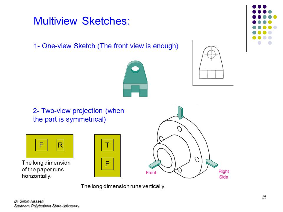 Multiview Sketches: 1- One-view Sketch (The front view is enough)