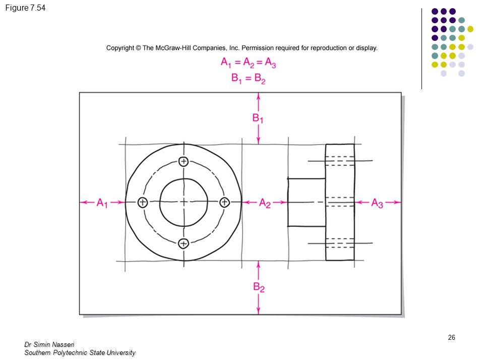 Figure 7.54 Dr Simin Nasseri Southern Polytechnic State University