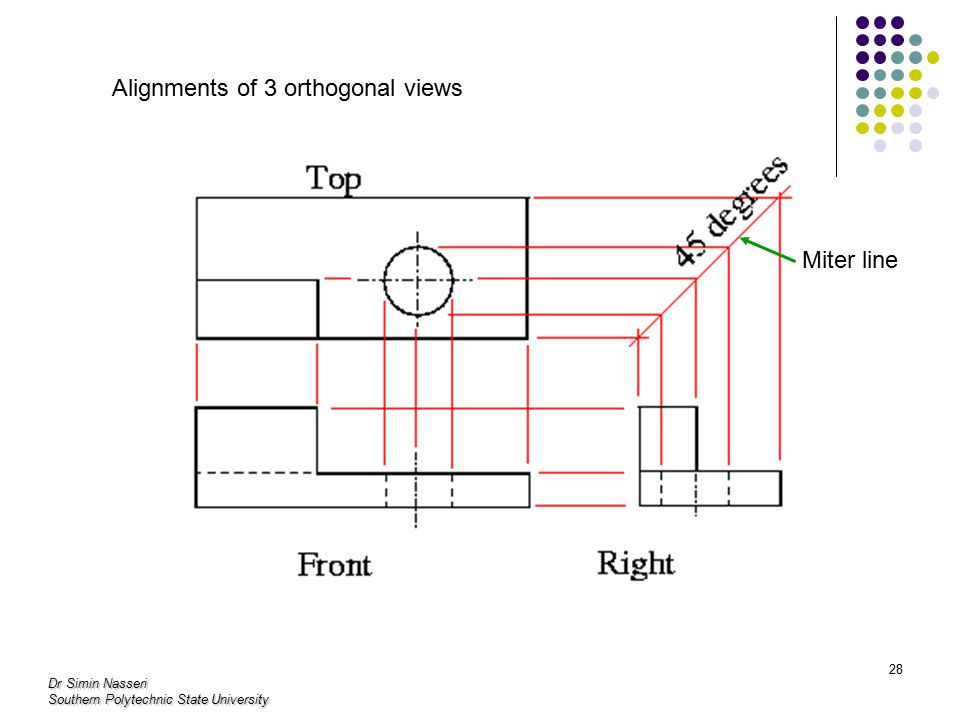 Alignments of 3 orthogonal views