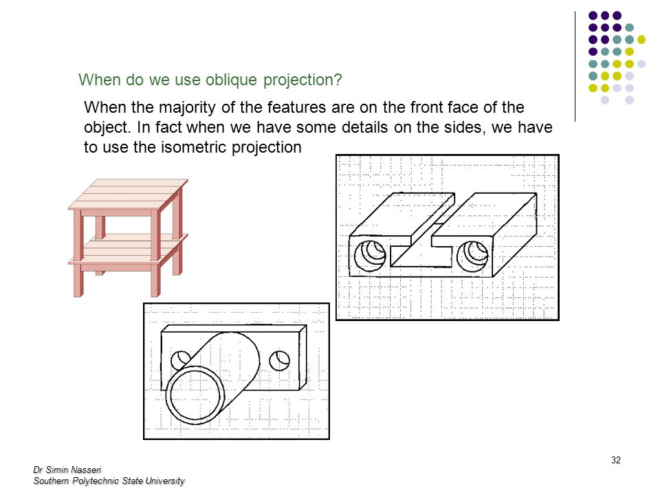 When do we use oblique projection