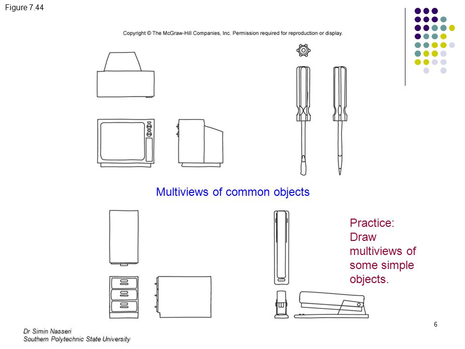 Multiviews of common objects