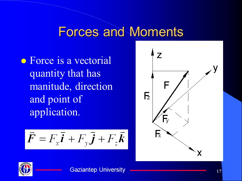 Forces and Moments Force is a vectorial quantity that has manitude, direction and point of application.