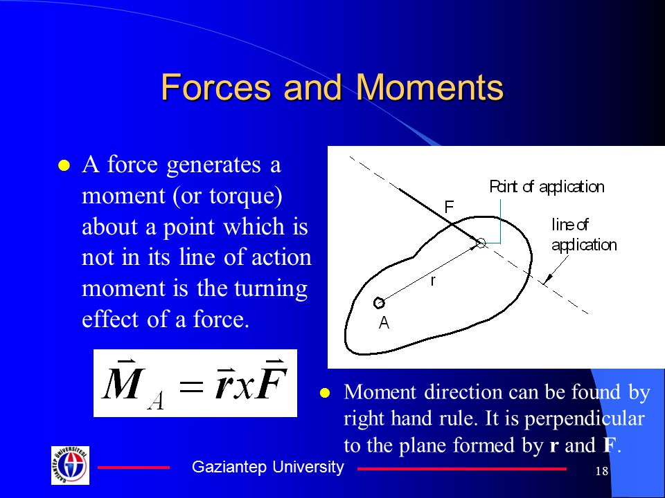 Forces and Moments A force generates a moment (or torque) about a point which is not in its line of action moment is the turning effect of a force.