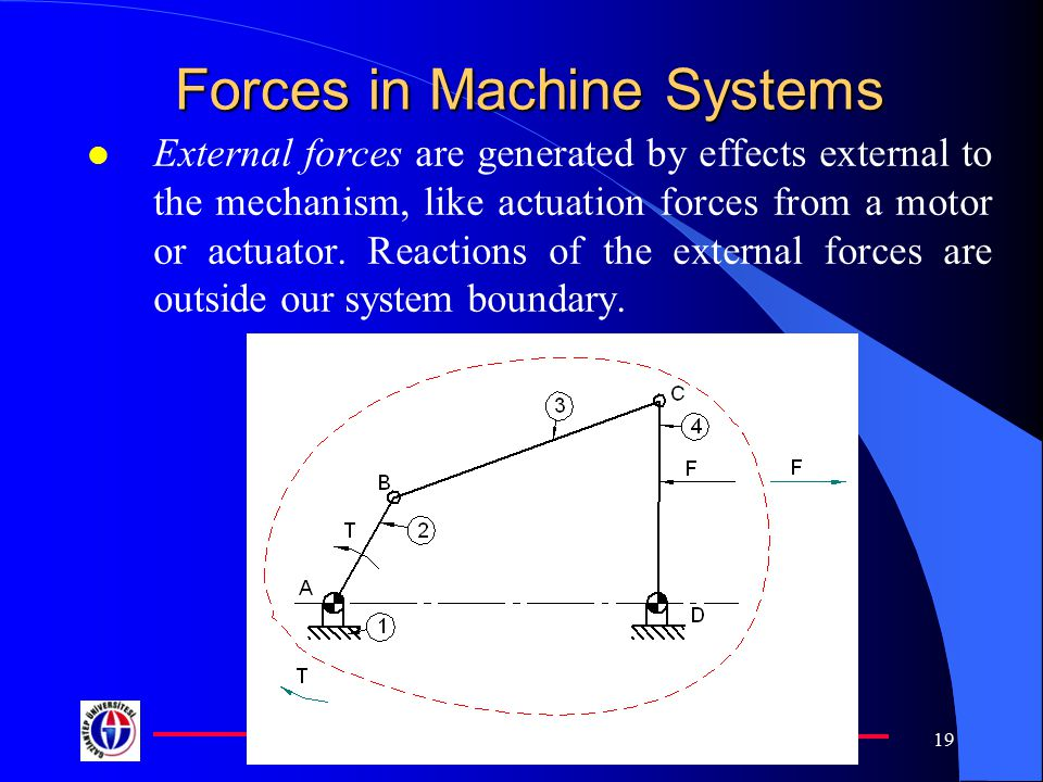 Forces in Machine Systems
