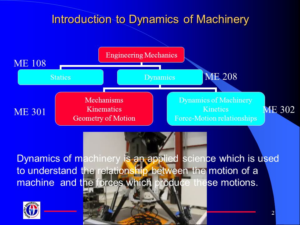 Introduction to Dynamics of Machinery