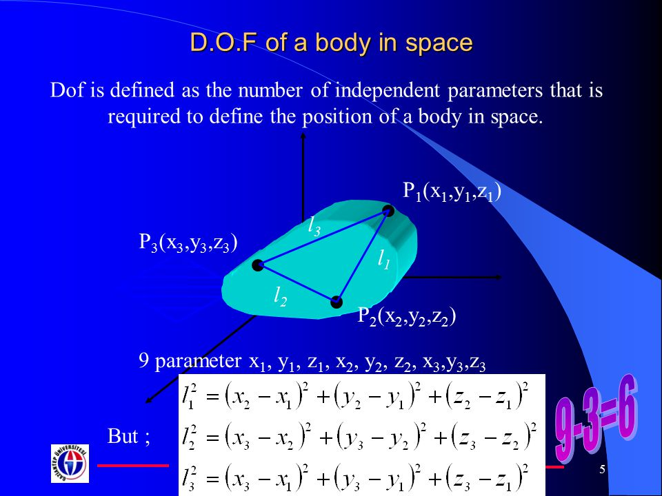 D.O.F of a body in space Dof is defined as the number of independent parameters that is required to define the position of a body in space.