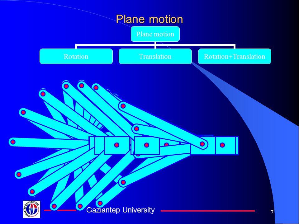 Plane motion