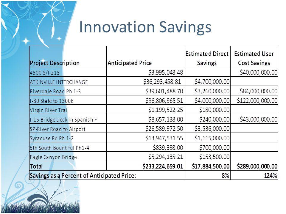 Innovation Savings