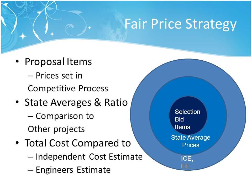 Fair Price Strategy Proposal Items State Averages & Ratio