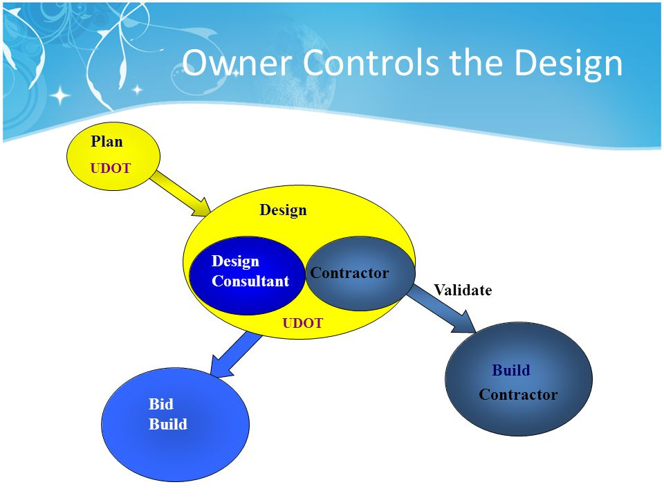 Owner Controls the Design