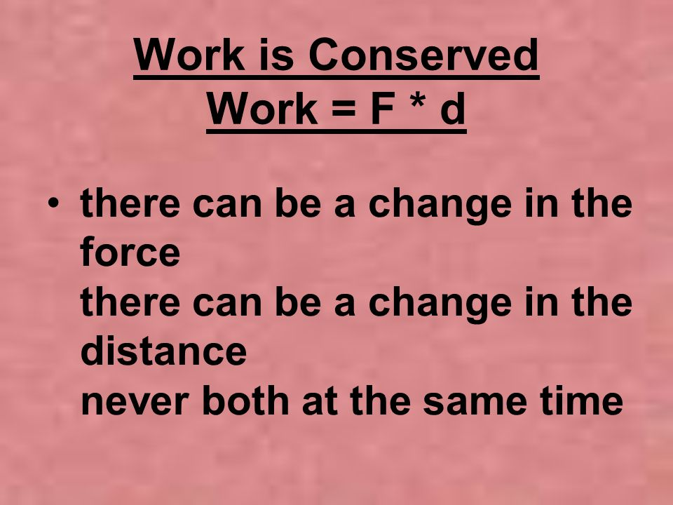 Work is Conserved Work = F * d