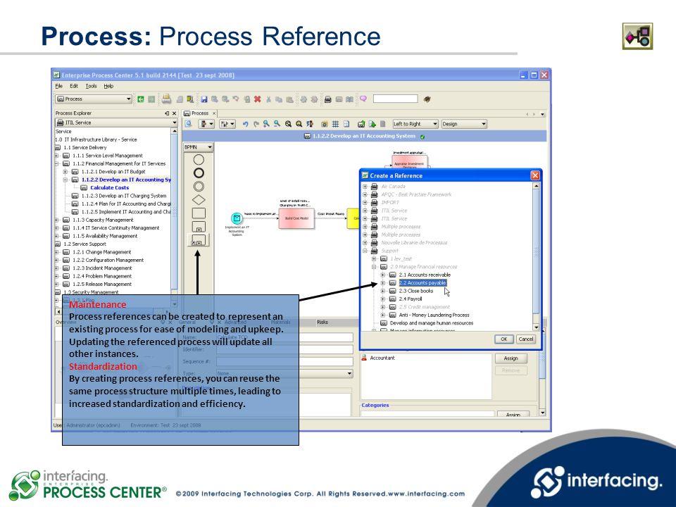 Process: Process Reference
