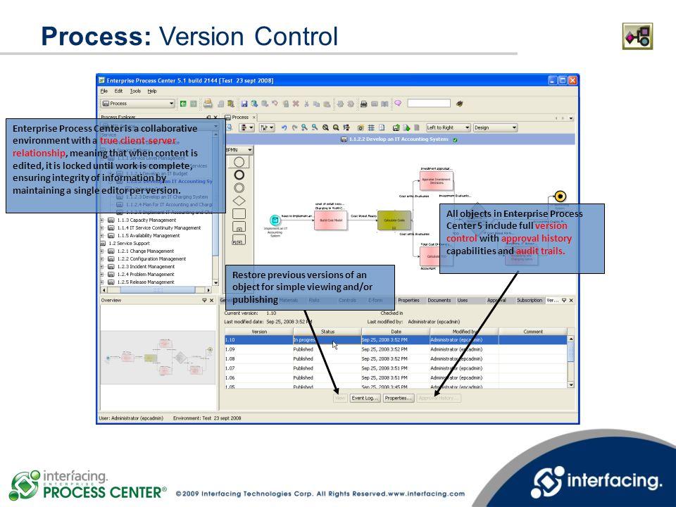 Process: Version Control