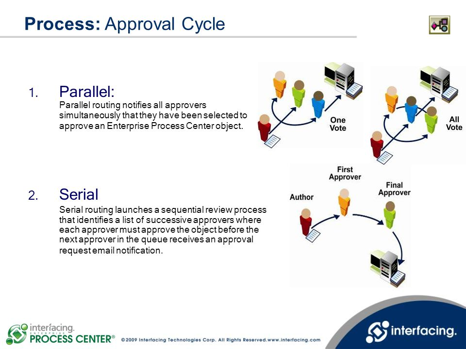 Process: Approval Cycle