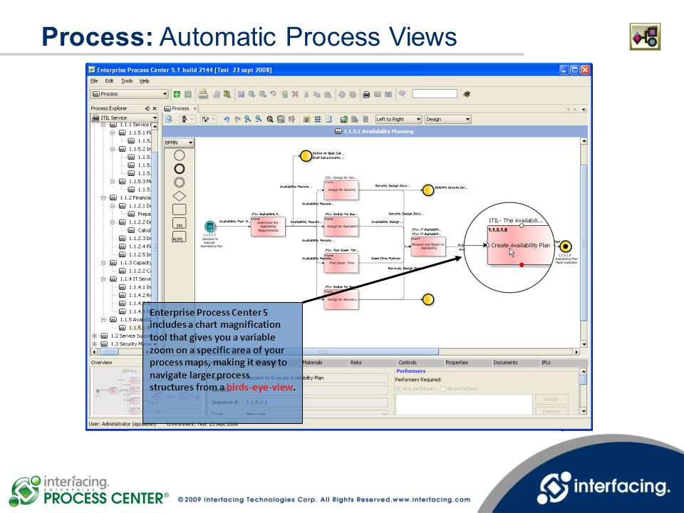 Process: Automatic Process Views