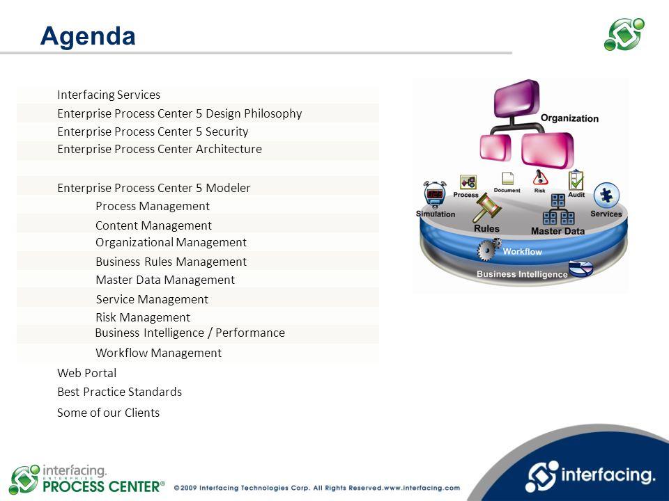 Agenda Interfacing Services