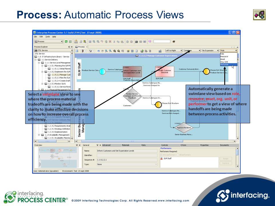 Process: Automatic Process Views