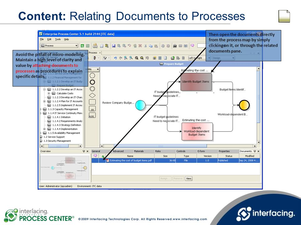 Content: Relating Documents to Processes
