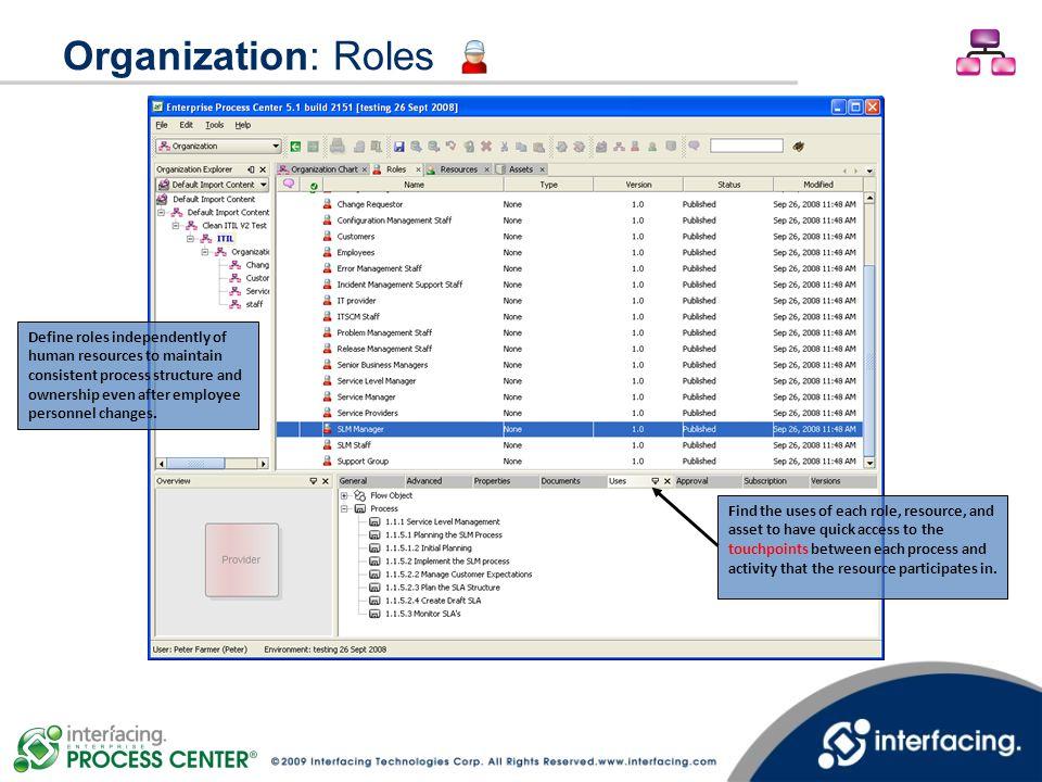 Organization: Roles