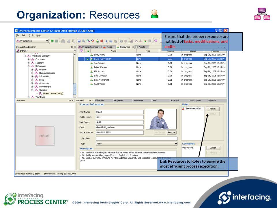 Organization: Resources