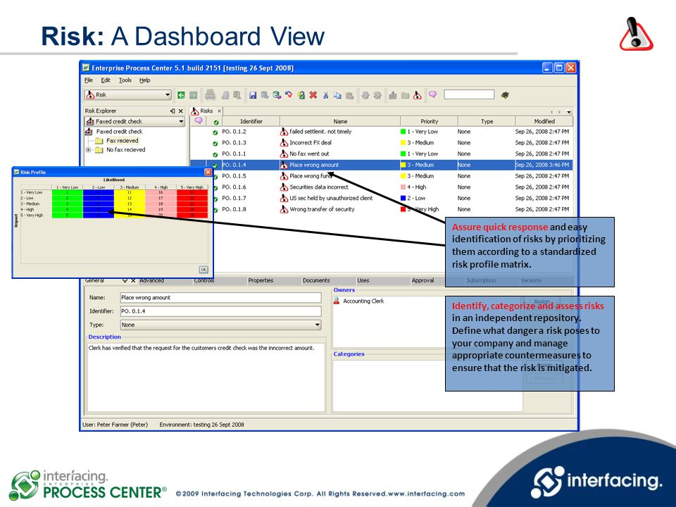 Risk: A Dashboard View Assure quick response and easy identification of risks by prioritizing them according to a standardized risk profile matrix.