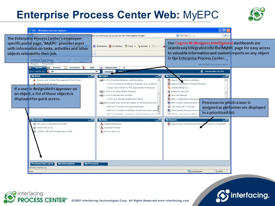 Enterprise Process Center Web: MyEPC
