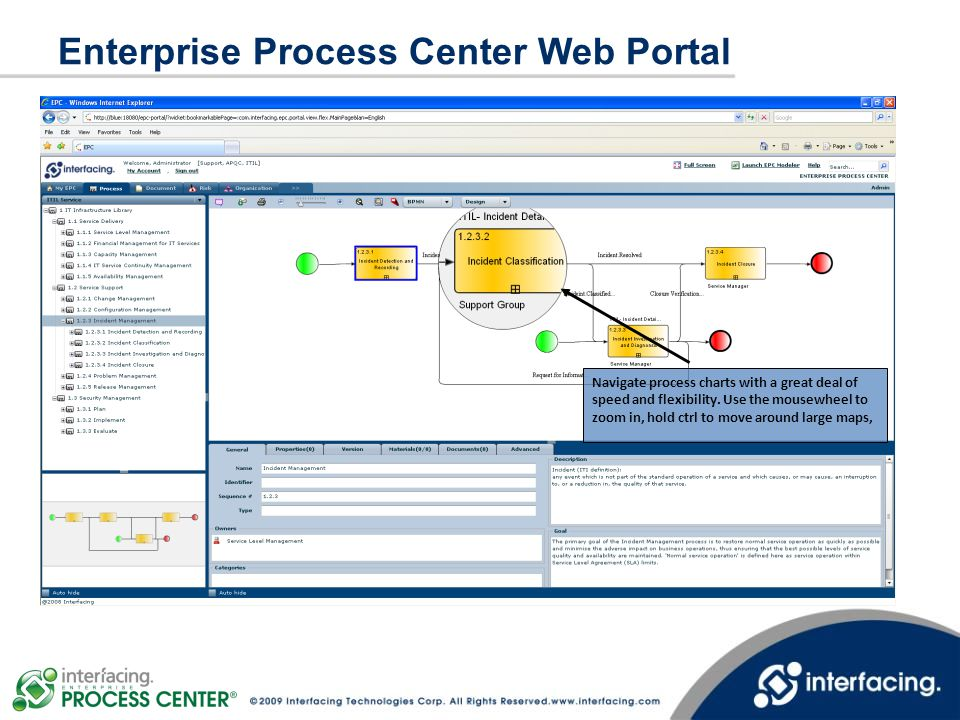 Enterprise Process Center Web Portal