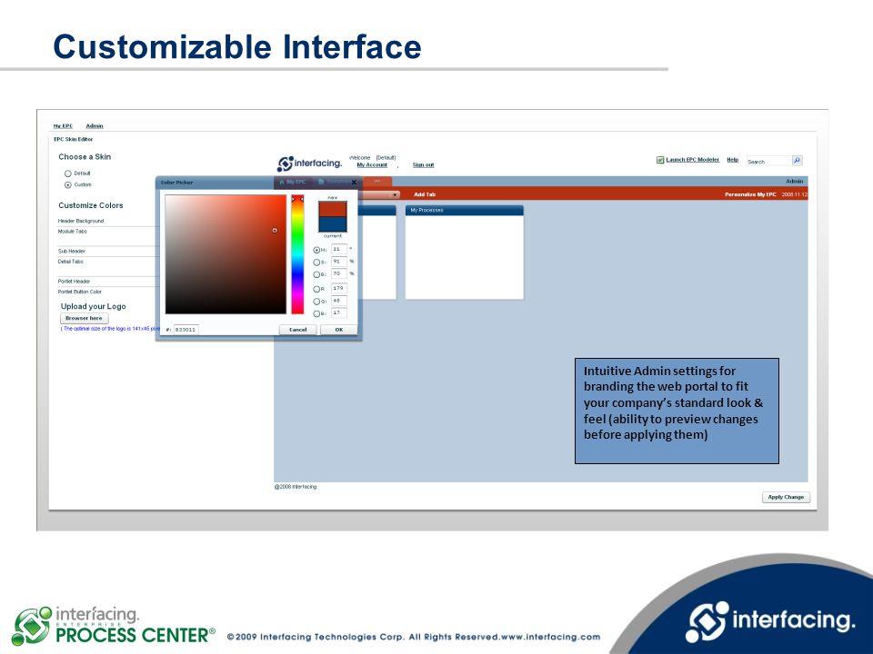 Customizable Interface