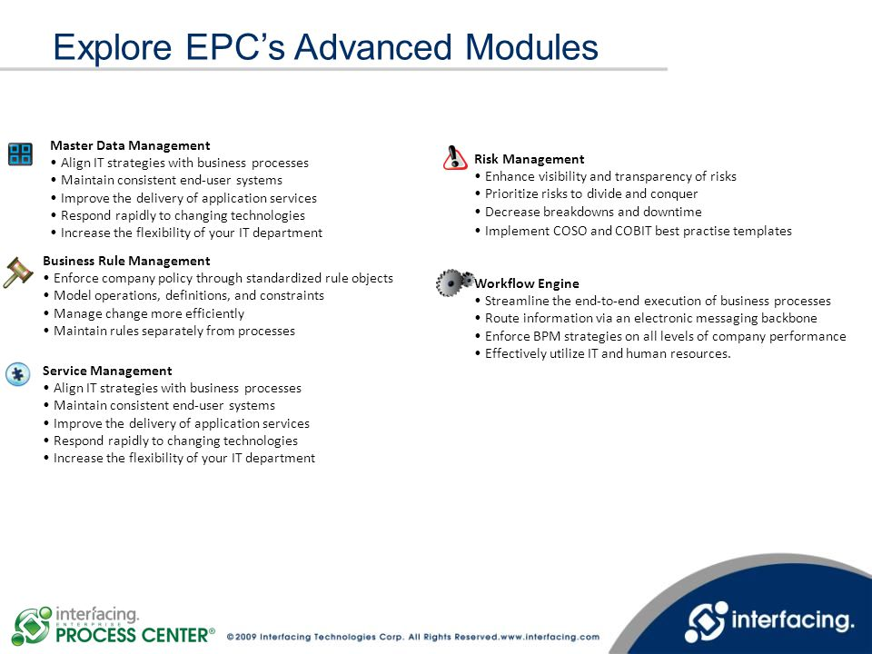 Explore EPC's Advanced Modules