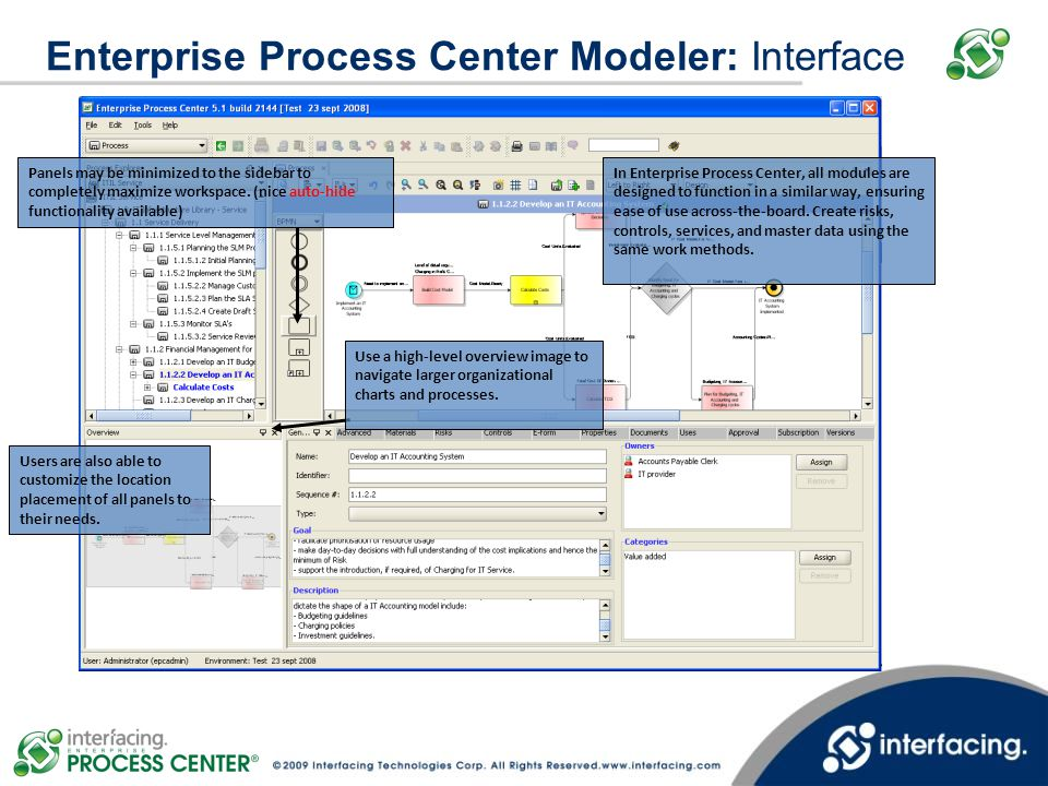 Enterprise Process Center Modeler: Interface