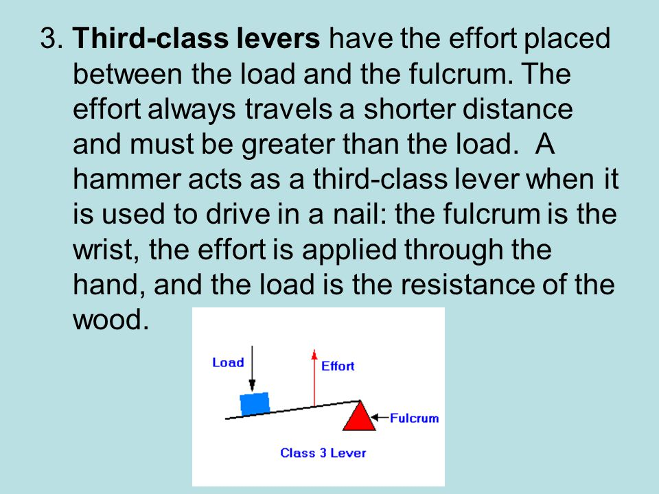 3. Third-class levers have the effort placed between the load and the fulcrum.
