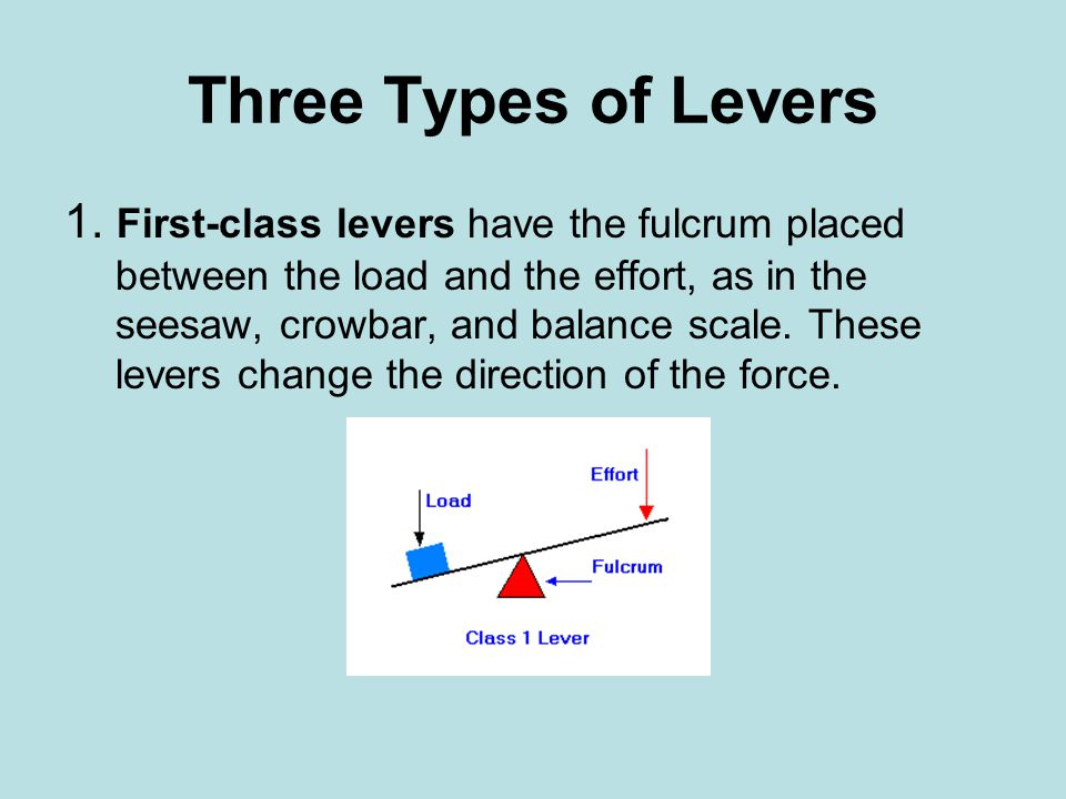 Three Types of Levers