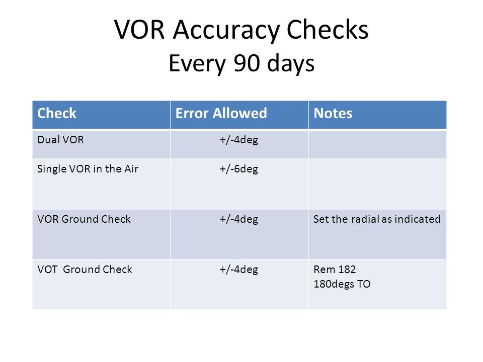 VOR Accuracy Checks Every 90 days