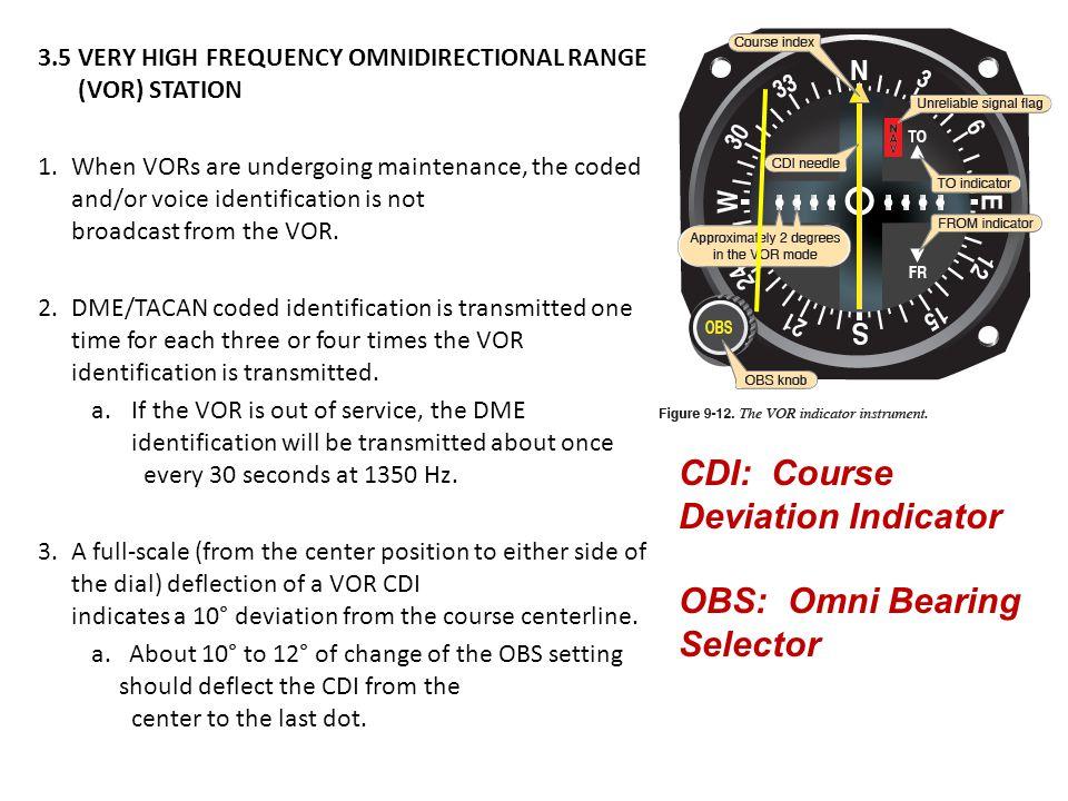 CDI: Course Deviation Indicator