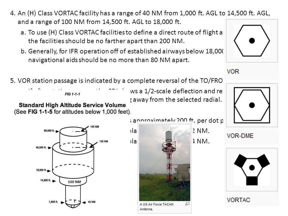 4. An (H) Class VORTAC facility has a range of 40 NM from 1,000 ft