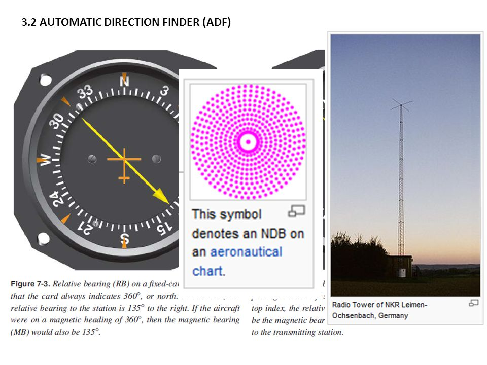 ADF: Automatic Direction Finder NDB: Non-Directional Beacon