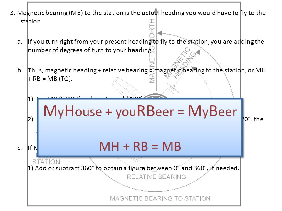 MyHouse + youRBeer = MyBeer