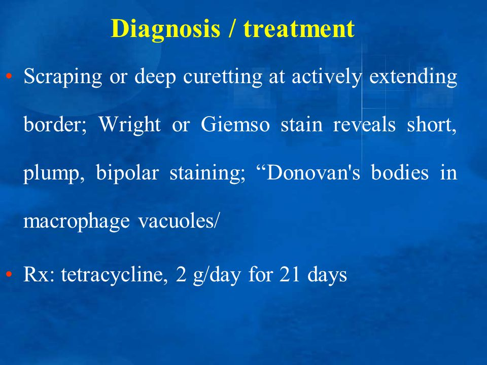 Diagnosis / treatment