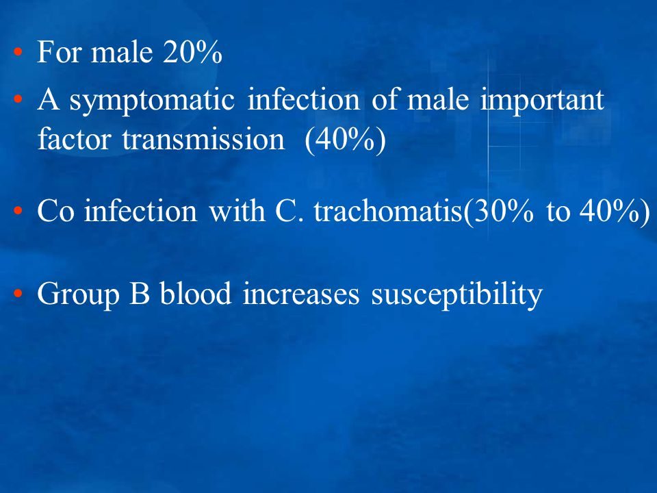For male 20% A symptomatic infection of male important factor transmission (40%) Co infection with C. trachomatis(30% to 40%)