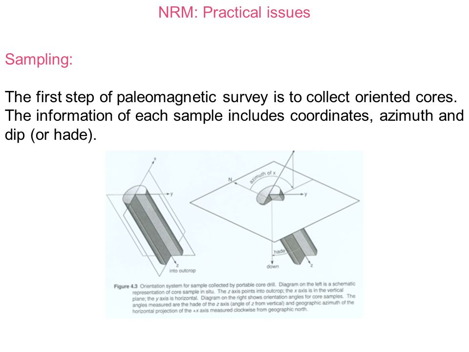 NRM: Practical issues Sampling: