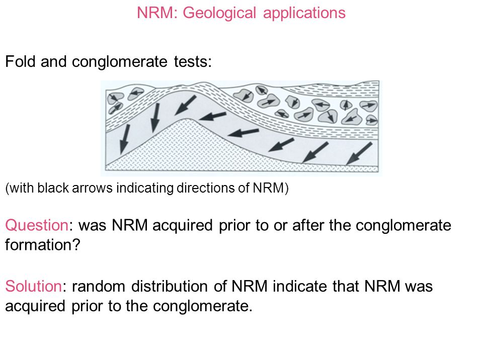 NRM: Geological applications