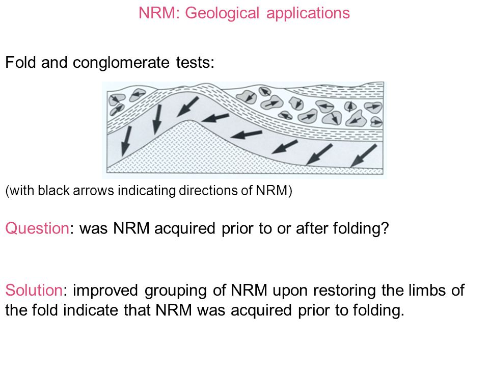NRM: Geological applications